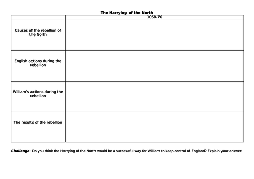 The Harrying of the North - KS3 but also suitable for AQA 8145