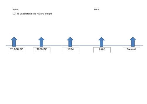 History of light - year 2