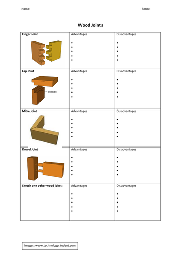 Wood Joints/Construction Methods by prc88 | Teaching Resources