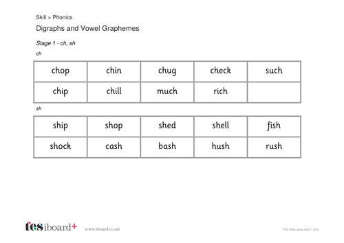Vowel and Consonant Digraphs Word Cards - Phase 3