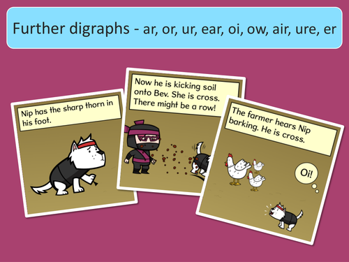 Word Pictures and Captions - Vowel Graphemes ar, or, ur, ear, oi, ow, air, ure, er - Phase 3