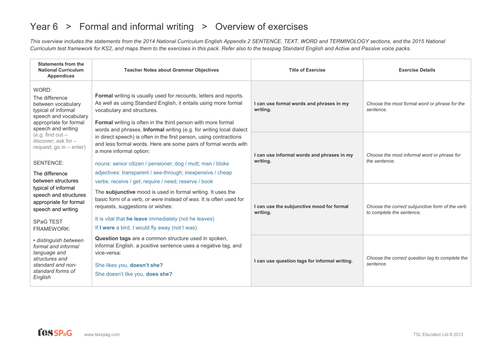 Formal and Informal Writing Overview - Year 6 Spag