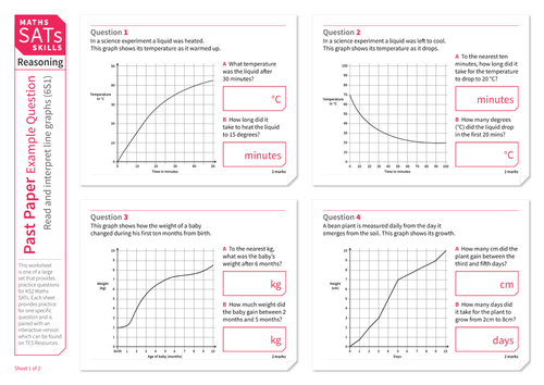 Read and interpret line graphs - KS2 Maths Sats Reasoning - Practice Worksheet