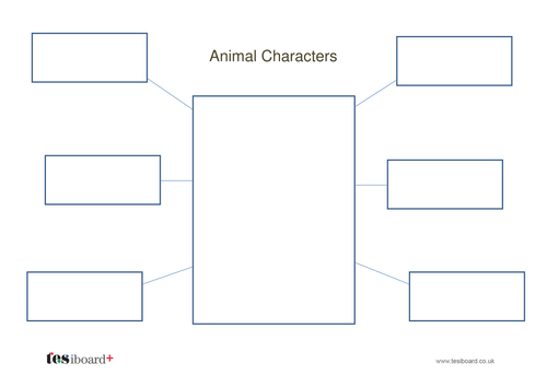 Animals Character Planning Sheet - Literacy KS1