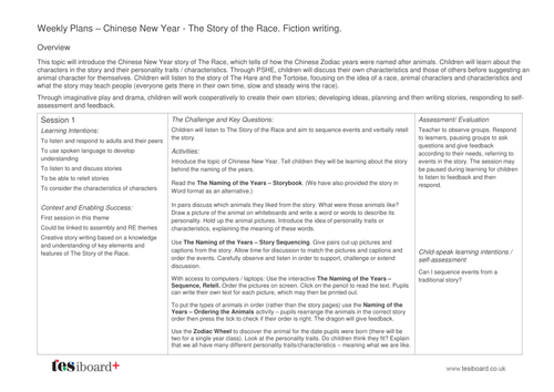 Improving Dialogue Lesson Plans - Writing - Chinese New Year KS1