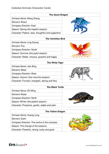Celestial Animals Index Cards - Chinese New Year KS2
