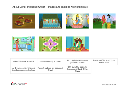 About Diwali and Bandi Chhor Sequencing Activity - Diwali KS1