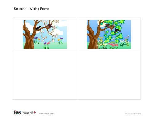 Seasons Writing Frame Worksheet - KS1 Literacy