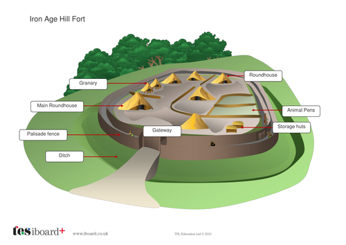 Hill Fort Worksheet - The Iron Age KS2