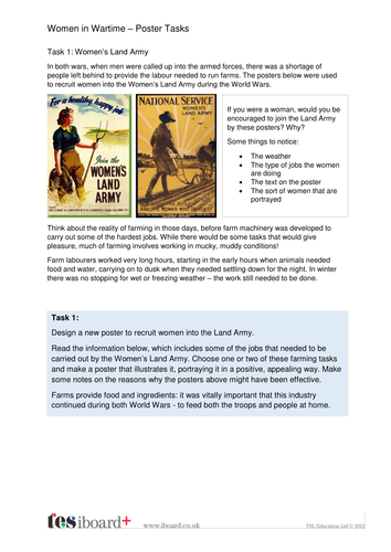 Women in the World Wars Poster Activity - KS2