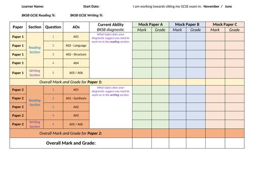 GCSE English Progress Tracker