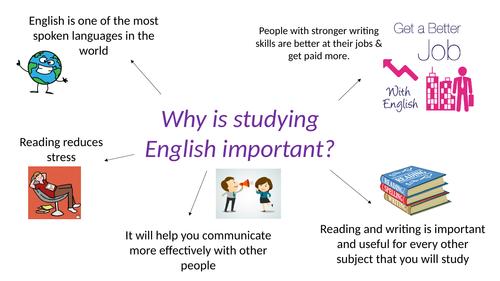 GCSE English - Introduction session