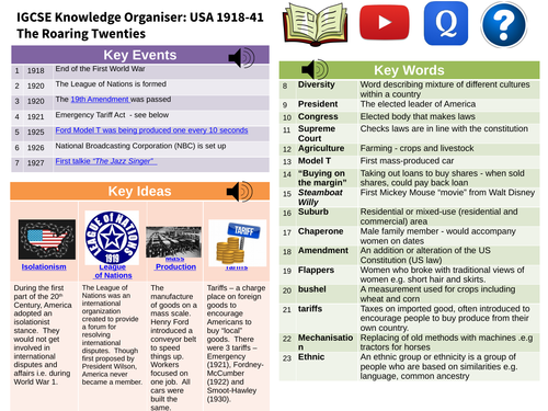 IGCSE USA 1918-1941 Knowledge Organiser