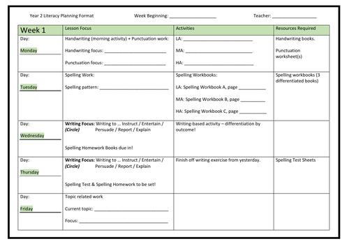 Literacy / English Planning Format