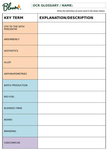 OCR GCSE Design & Technology 9-1 Glossary of Keywords