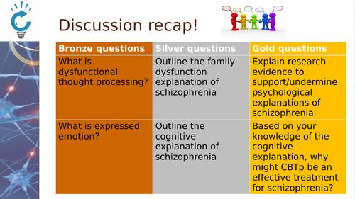 CBT as a treatment for schizophrenia complete lesson