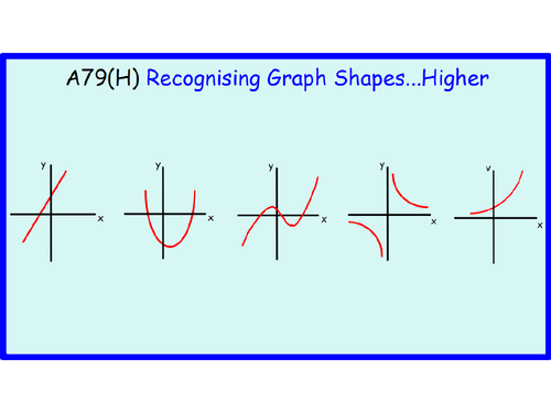 A79(H) Recognising Graph Shapes...Higher