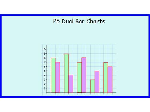 P5 Dual Bar Charts