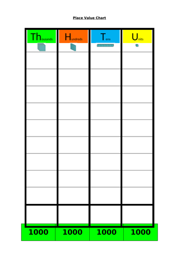 Place Value Chart by andrewbridges - Teaching Resources - Tes