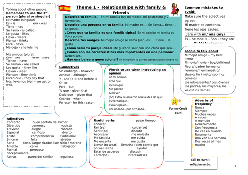 Kerboodle - knowledge organisers GCSE AQA - all 3 themes in one place