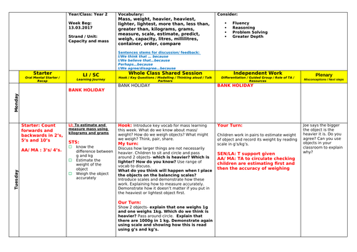 Year 2 Weekly lesson plans on mass/ weight