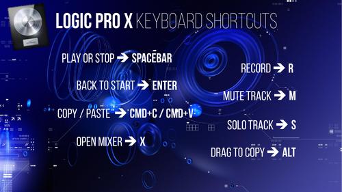 Logic Pro X Keyboard Shortcuts Poster