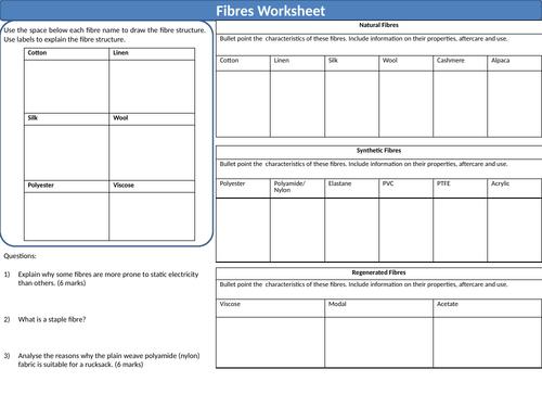 Fibres Worksheet/ Brain Dump