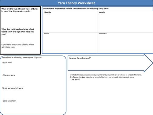 Textiles A Level Yarn Theory Worksheet/ Brain Dump