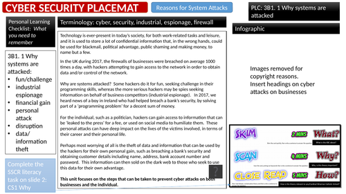 BTEC DIT Component 3 Cyber Security