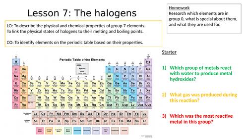Group 7 Halogens KS3