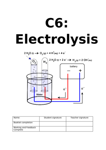 GCSE new 9-1 C6 Electrolysis topic -Full booklet for whole topic coverage-All you need!