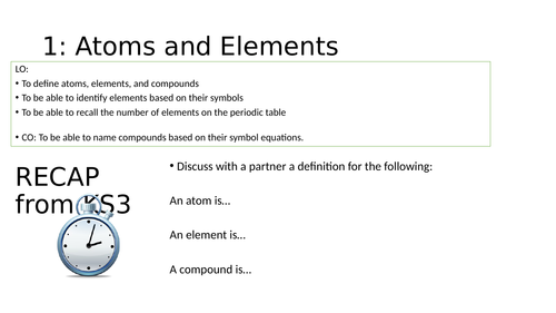 Ks4 Atoms And Elements By Ecteach Teaching Resources Tes