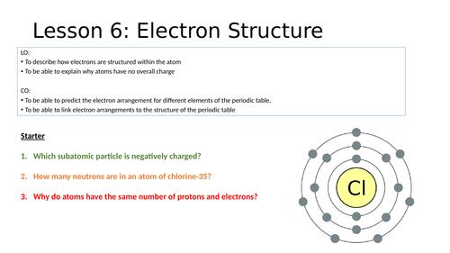 KS4 Electron Structure Lesson