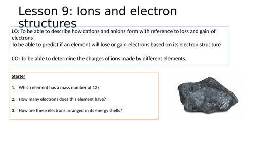 KS4 Ions and electron structure presentation