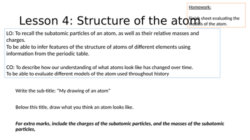 KS4 Structure and history of the atom full lesson