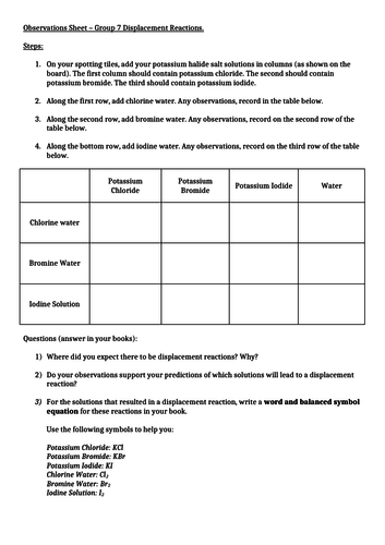 Group 7 displacement reactions worksheet.