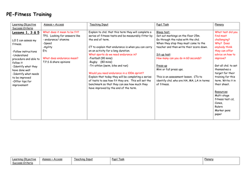 KS2 PE Planning - Circuits and Fitness