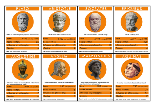 Philosophy, religious studies Revision Card game