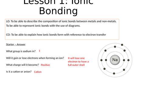 KS4 Ionic Bonding Lesson