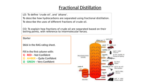 KS4 Alkanes, Fractional Distillation and the Uses of Fractions