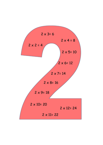 2, 3 and 4 times tables poster