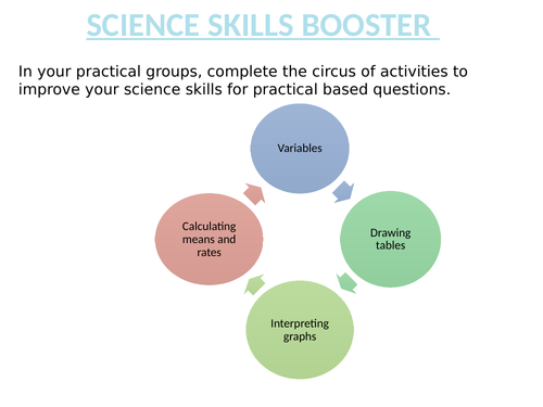 SCIENCE SKILLS BOOSTER