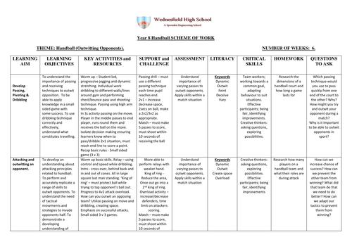 Handball Scheme of Work