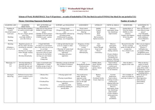 Basketball Scheme of Work