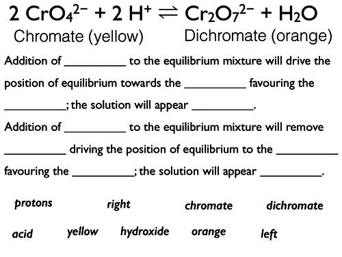 Chromate dichromate summary