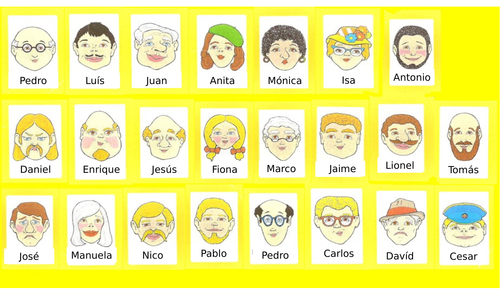 Guess Who Characters in Spanish