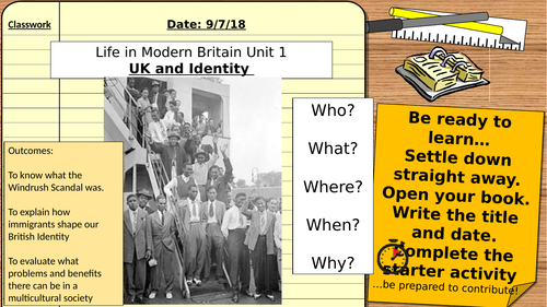 AQA 9-1 Citizenship GCSE: Life in Modern Britain: UK and Identity - The Windrush Scandal