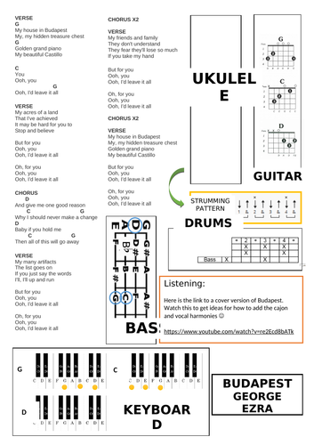 Rise Up - Andra Day Lead Sheet by MissSenior24 | Teaching