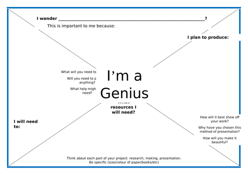Introduction to genius hour