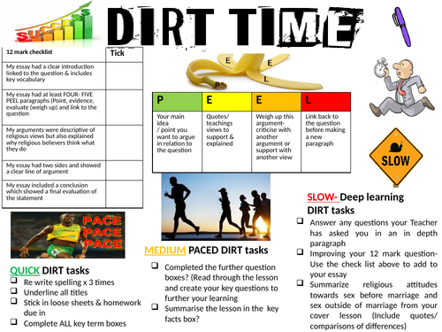 DIRT - Dedicated Improvement and Reflection Time or FIT- Focused Improvement Time activities
